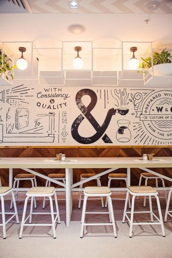 Trang trí các kiểu chữ cho quán Cafe 04