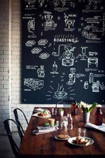 Trang trí các kiểu chữ cho quán Cafe 07